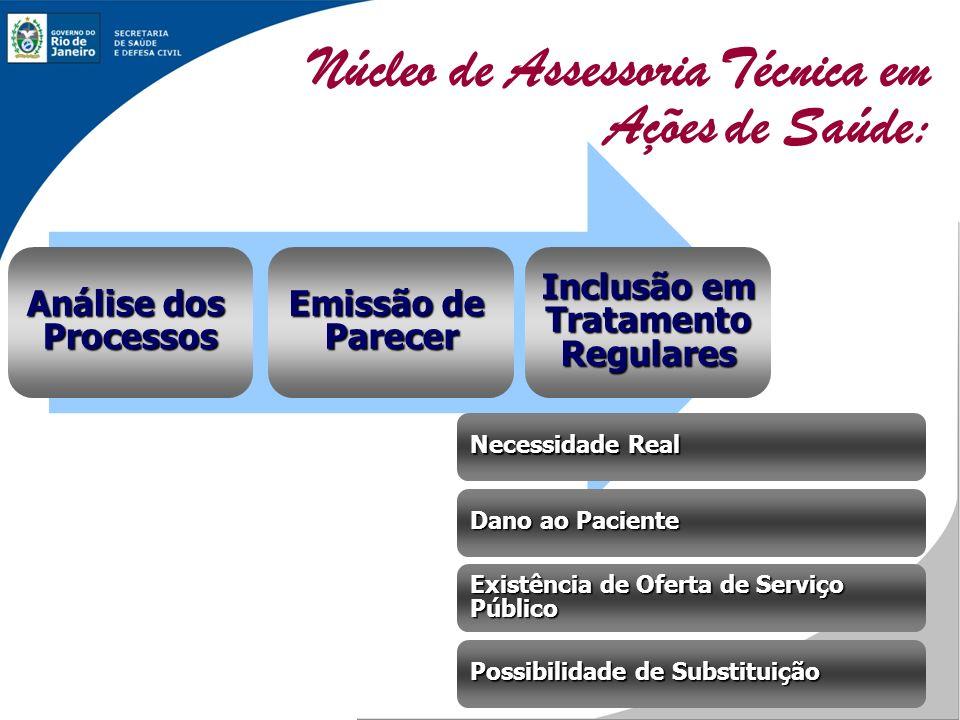 Núcleo de Assessoria Técnica em Ações de Saúde: