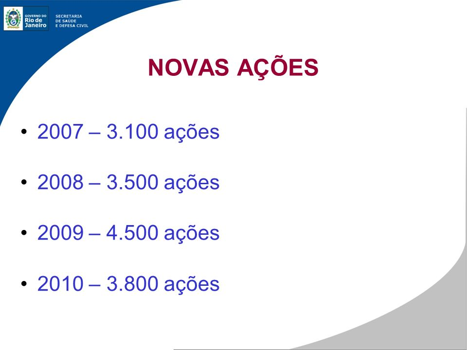 NOVAS AÇÕES 2007 – 3.100 ações 2008 – 3.500 ações 2009 – 4.500 ações