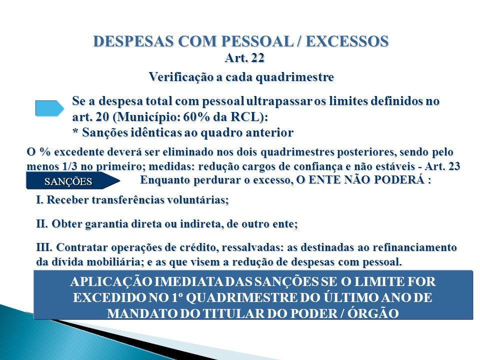 DESPESAS COM PESSOAL / EXCESSOS