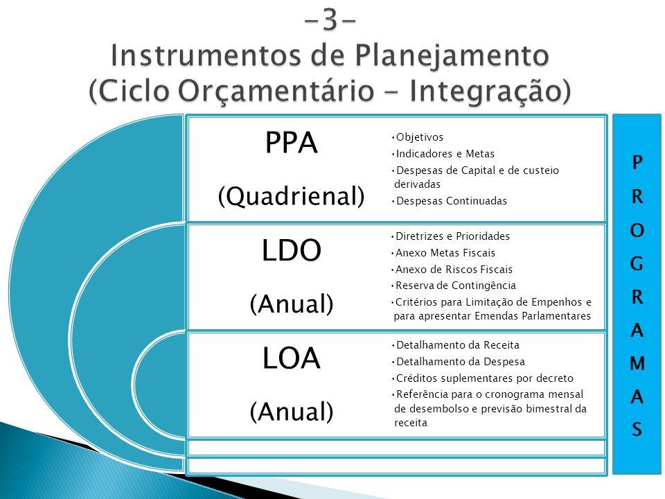 -3- Instrumentos de Planejamento (Ciclo Orçamentário - Integração)
