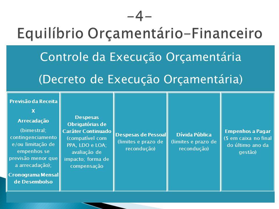-4- Equilíbrio Orçamentário-Financeiro