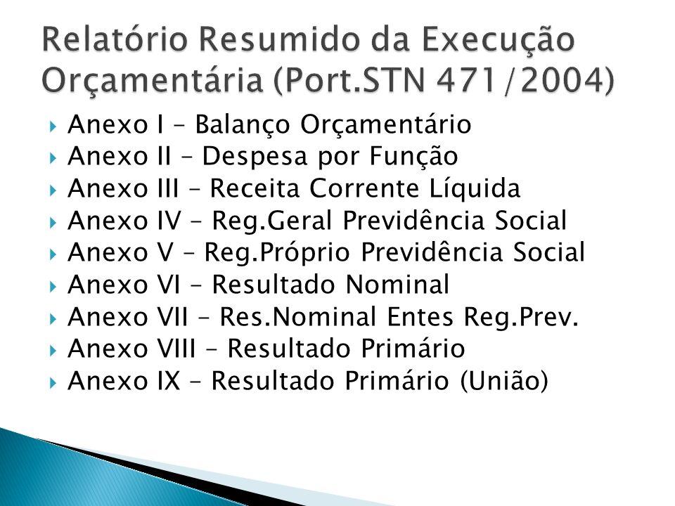 Relatório Resumido da Execução Orçamentária (Port.STN 471/2004)