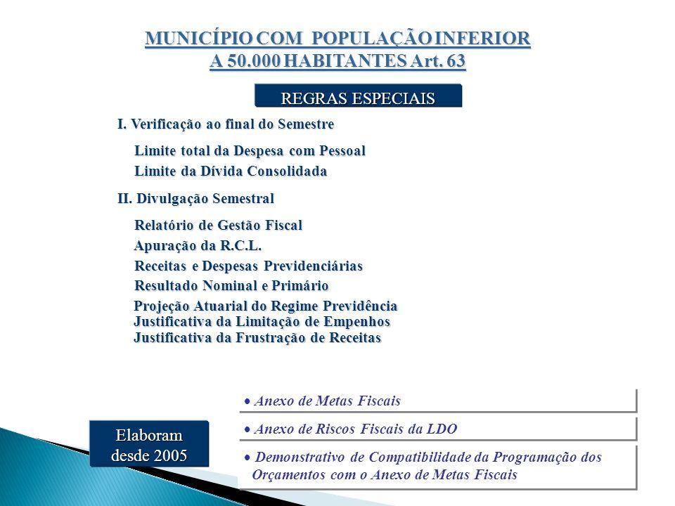 MUNICÍPIO COM POPULAÇÃO INFERIOR A 50.000 HABITANTES Art. 63