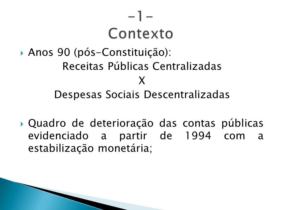 -1- Contexto Anos 90 (pós-Constituição):