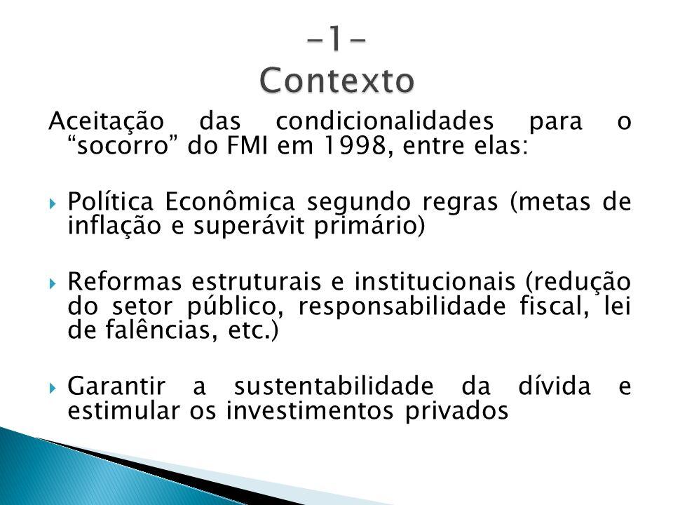 -1- Contexto Aceitação das condicionalidades para o socorro do FMI em 1998, entre elas: