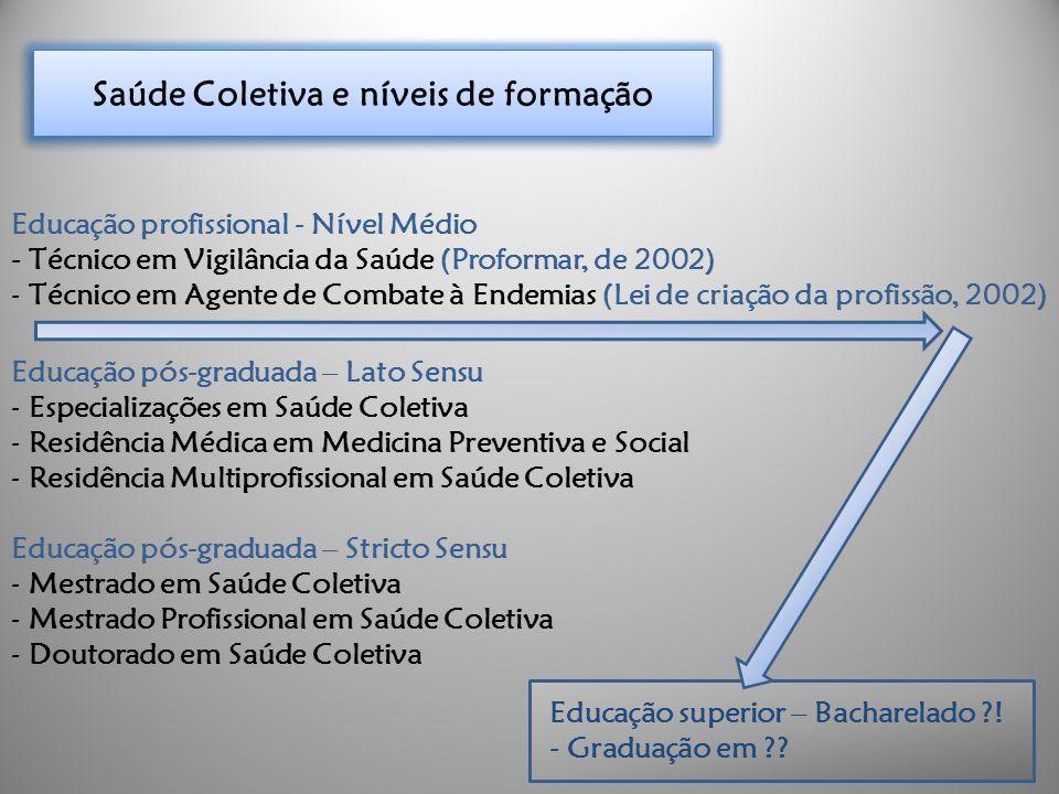 Saúde Coletiva e níveis de formação