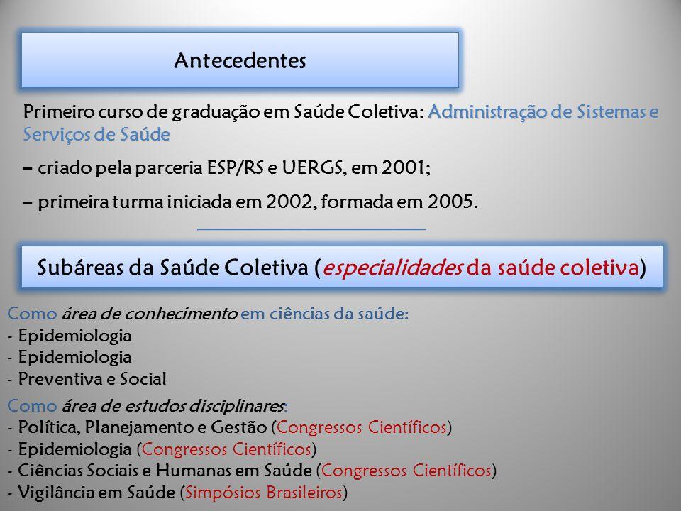 Subáreas da Saúde Coletiva (especialidades da saúde coletiva)