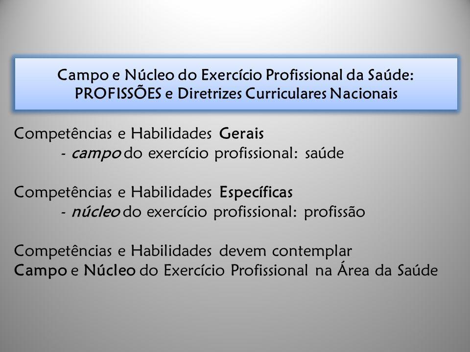 Campo e Núcleo do Exercício Profissional da Saúde: