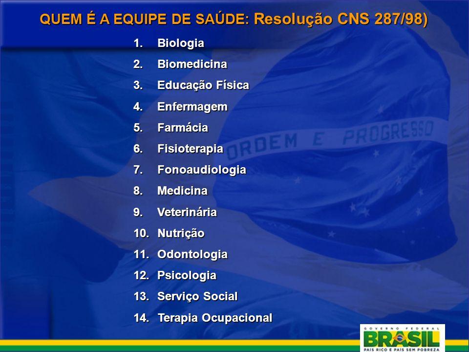QUEM É A EQUIPE DE SAÚDE: Resolução CNS 287/98)