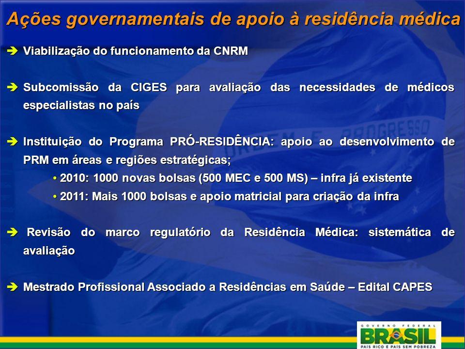 Ações governamentais de apoio à residência médica