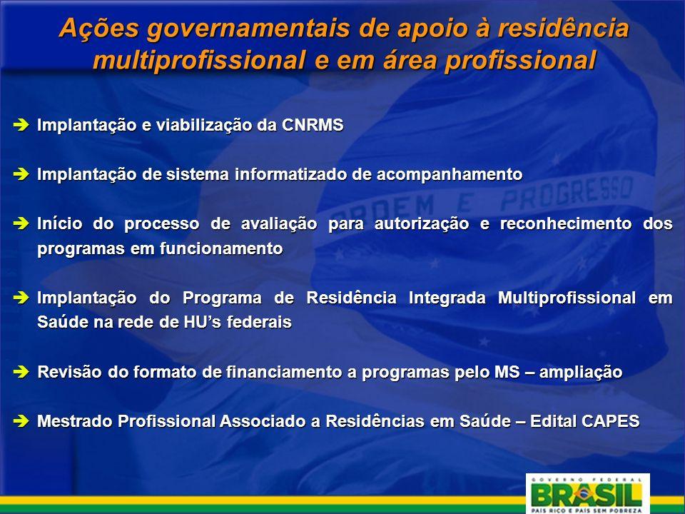 Ações governamentais de apoio à residência multiprofissional e em área profissional