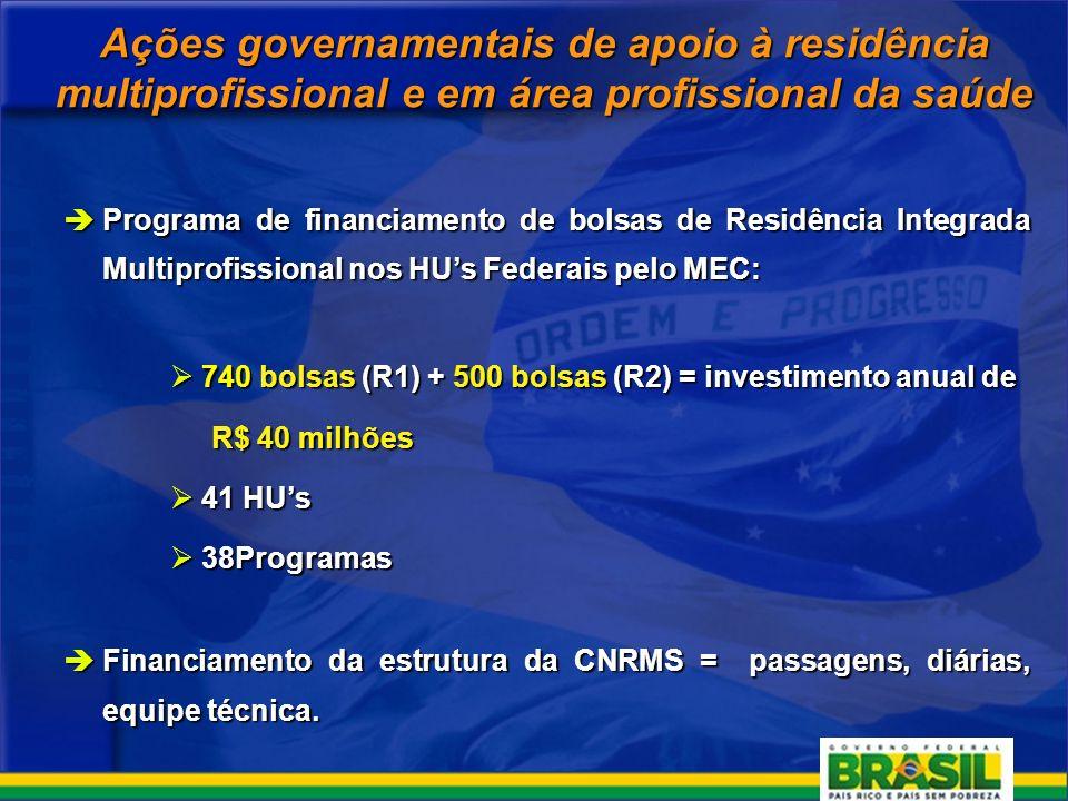 Ações governamentais de apoio à residência multiprofissional e em área profissional da saúde