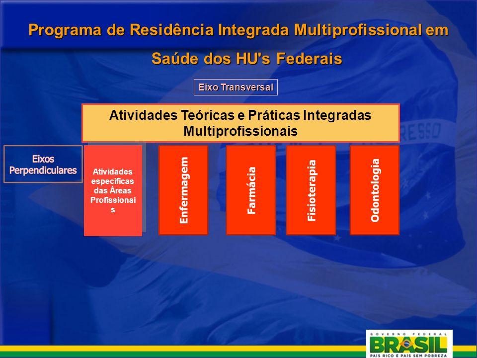 Programa de Residência Integrada Multiprofissional em Saúde dos HU s Federais