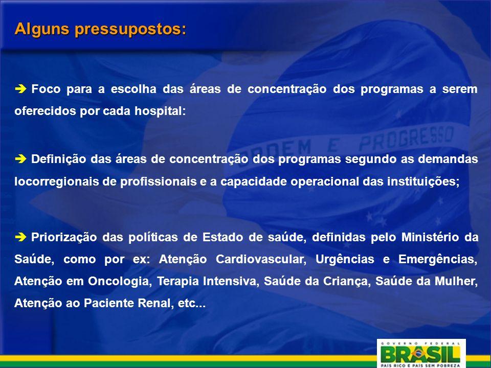 Alguns pressupostos: Foco para a escolha das áreas de concentração dos programas a serem oferecidos por cada hospital: