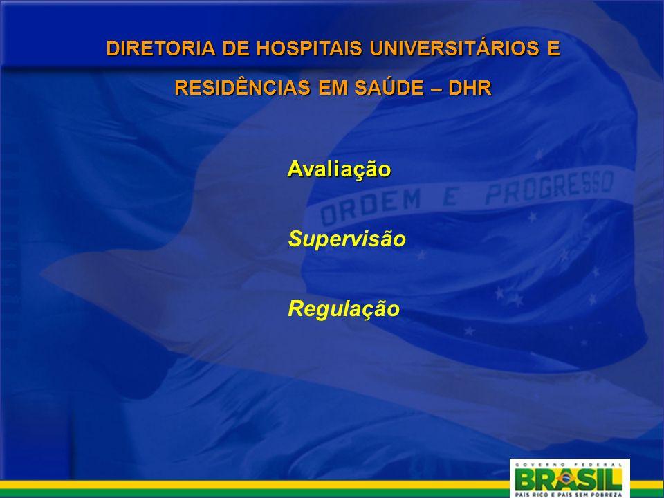 DIRETORIA DE HOSPITAIS UNIVERSITÁRIOS E RESIDÊNCIAS EM SAÚDE – DHR