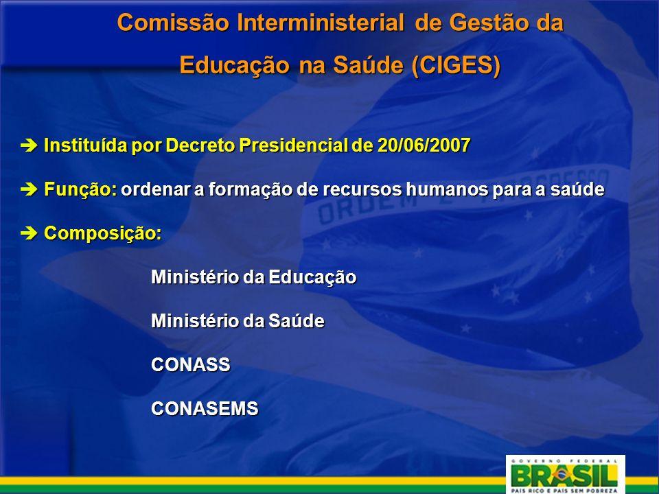 Comissão Interministerial de Gestão da Educação na Saúde (CIGES)