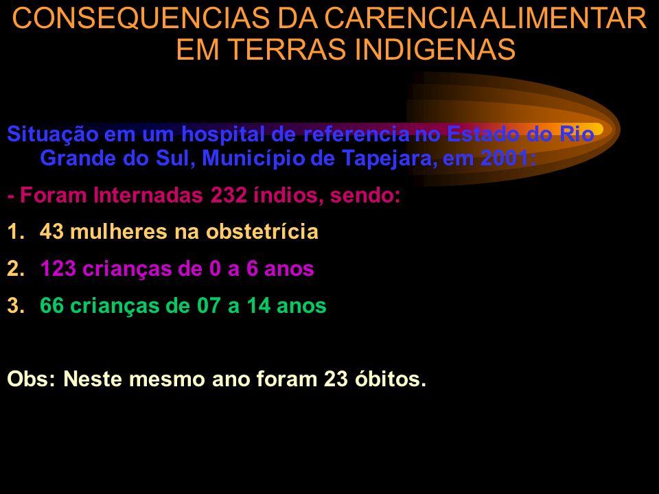 CONSEQUENCIAS DA CARENCIA ALIMENTAR EM TERRAS INDIGENAS
