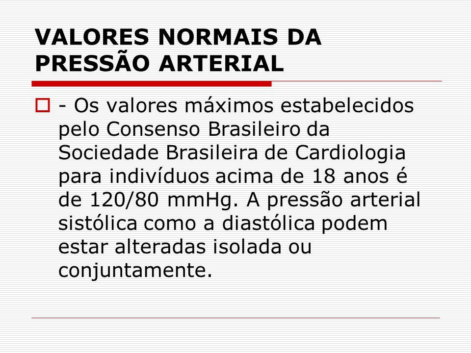 VALORES NORMAIS DA PRESSÃO ARTERIAL