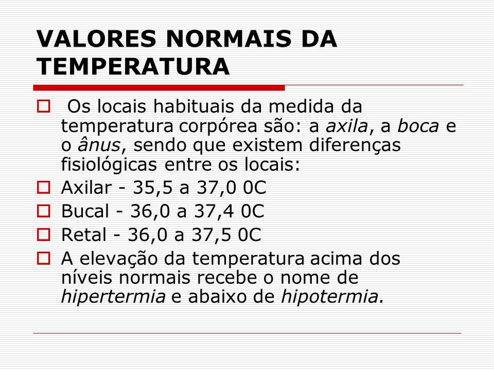 VALORES NORMAIS DA TEMPERATURA