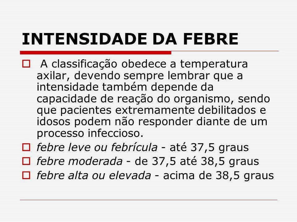 INTENSIDADE DA FEBRE