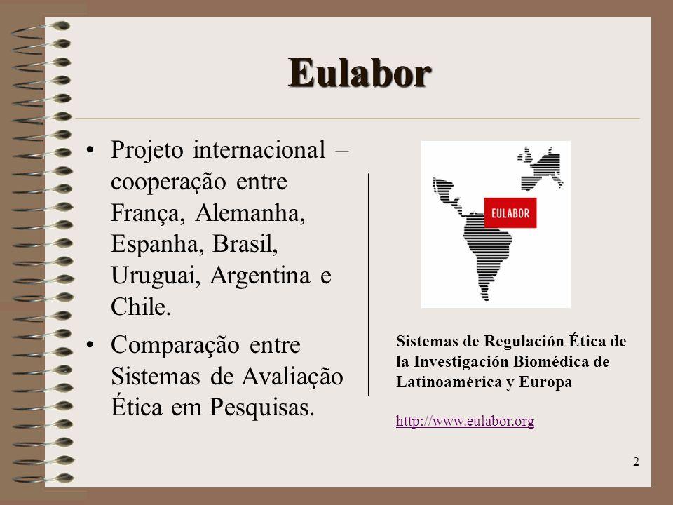 Eulabor Projeto internacional – cooperação entre França, Alemanha, Espanha, Brasil, Uruguai, Argentina e Chile.