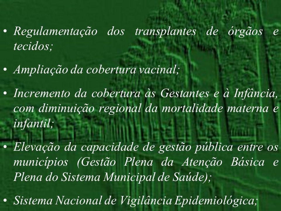 Regulamentação dos transplantes de órgãos e tecidos;