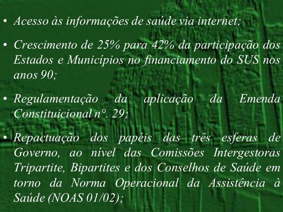 Acesso às informações de saúde via internet;