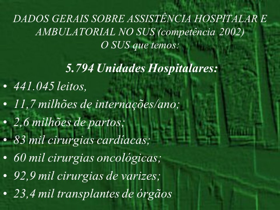 5.794 Unidades Hospitalares: