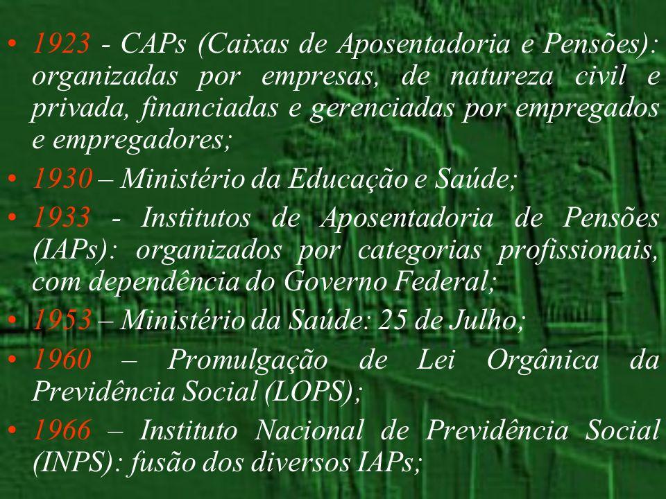1923 - CAPs (Caixas de Aposentadoria e Pensões): organizadas por empresas, de natureza civil e privada, financiadas e gerenciadas por empregados e empregadores;