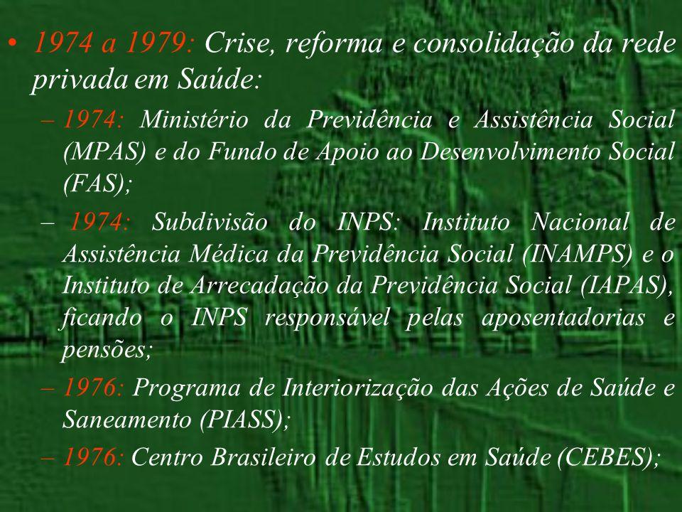 1974 a 1979: Crise, reforma e consolidação da rede privada em Saúde: