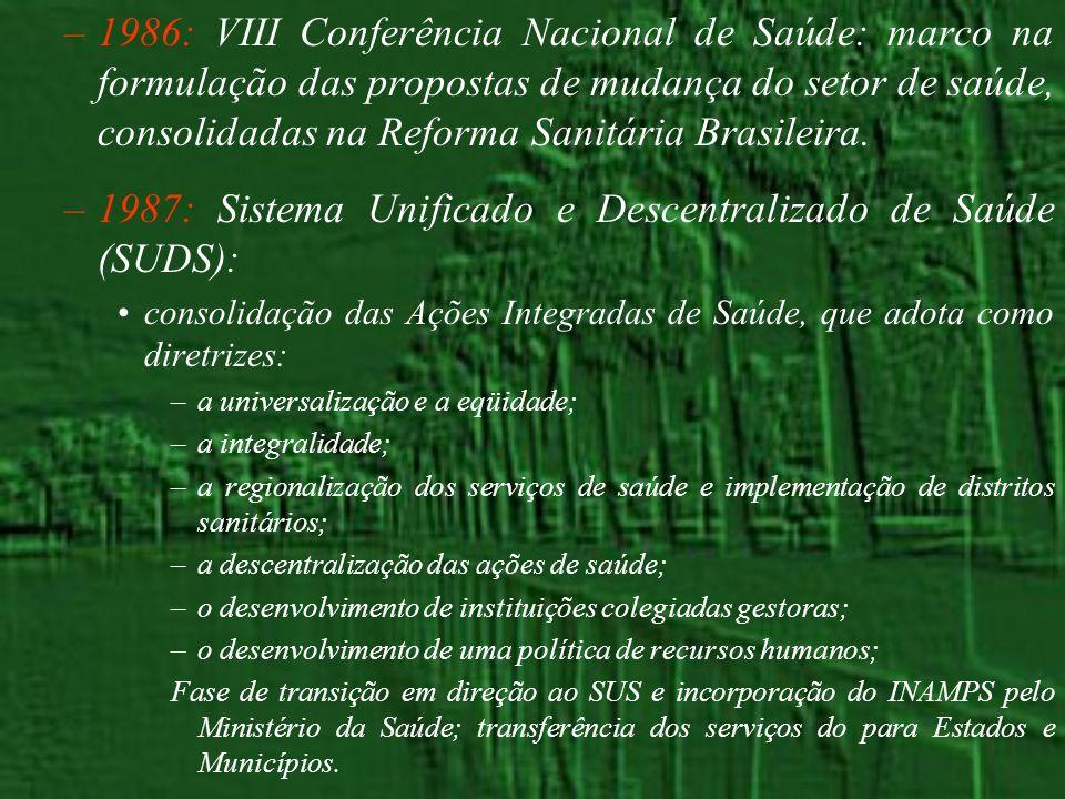 1987: Sistema Unificado e Descentralizado de Saúde (SUDS):
