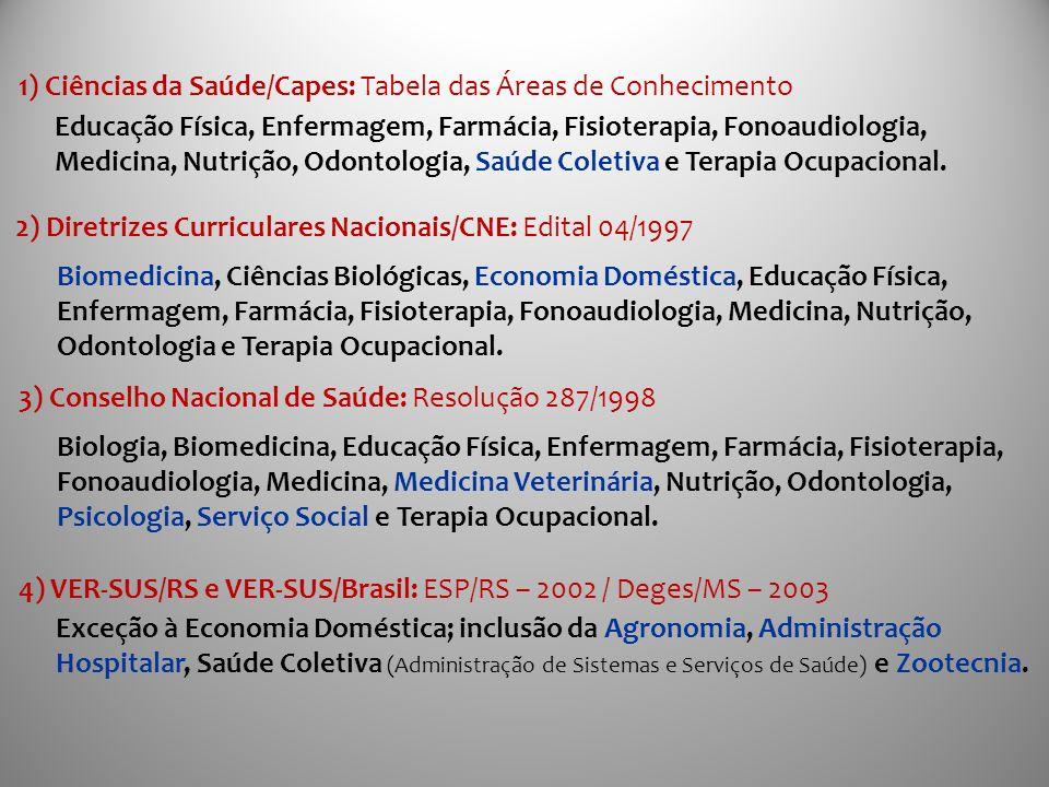 1) Ciências da Saúde/Capes: Tabela das Áreas de Conhecimento