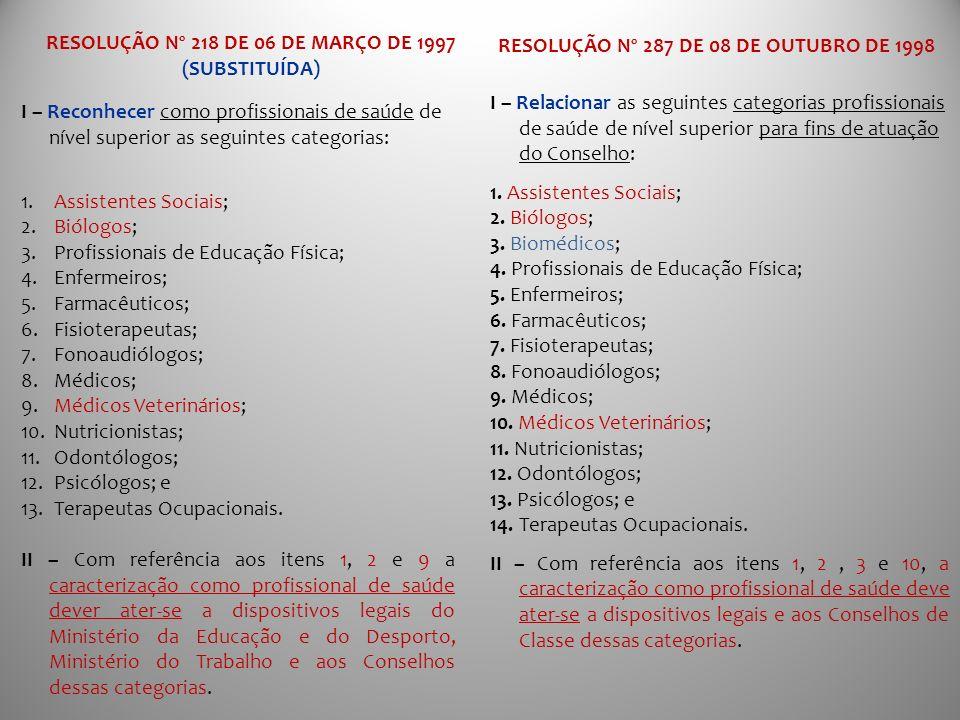RESOLUÇÃO Nº 218 DE 06 DE MARÇO DE 1997 (SUBSTITUÍDA)