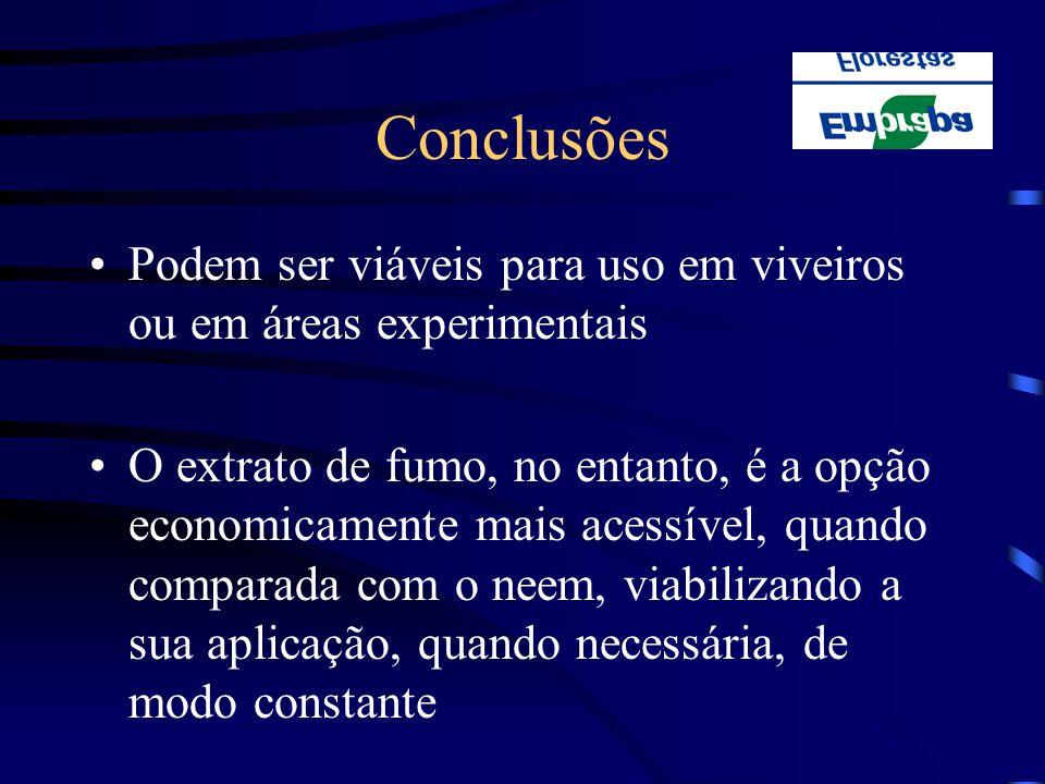 Conclusões Podem ser viáveis para uso em viveiros ou em áreas experimentais.