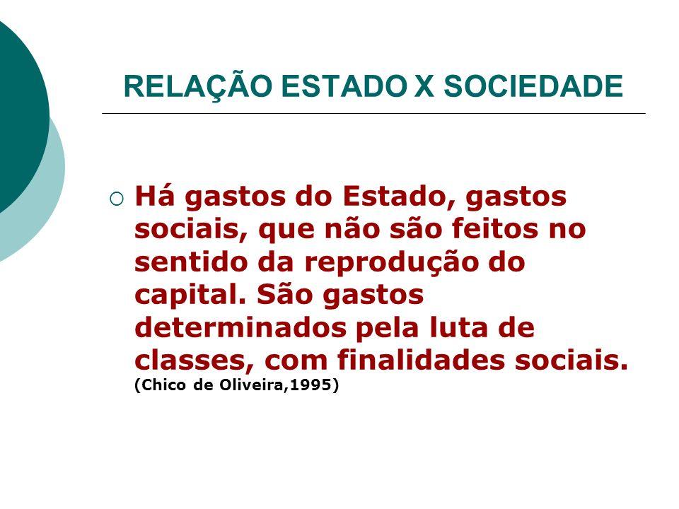 RELAÇÃO ESTADO X SOCIEDADE