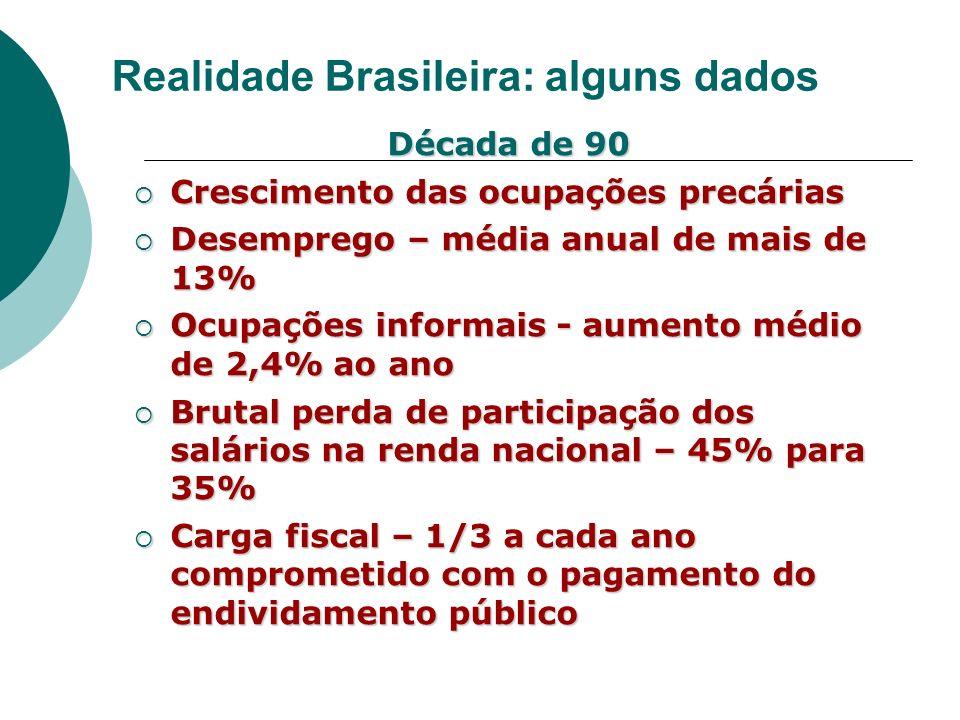 Realidade Brasileira: alguns dados