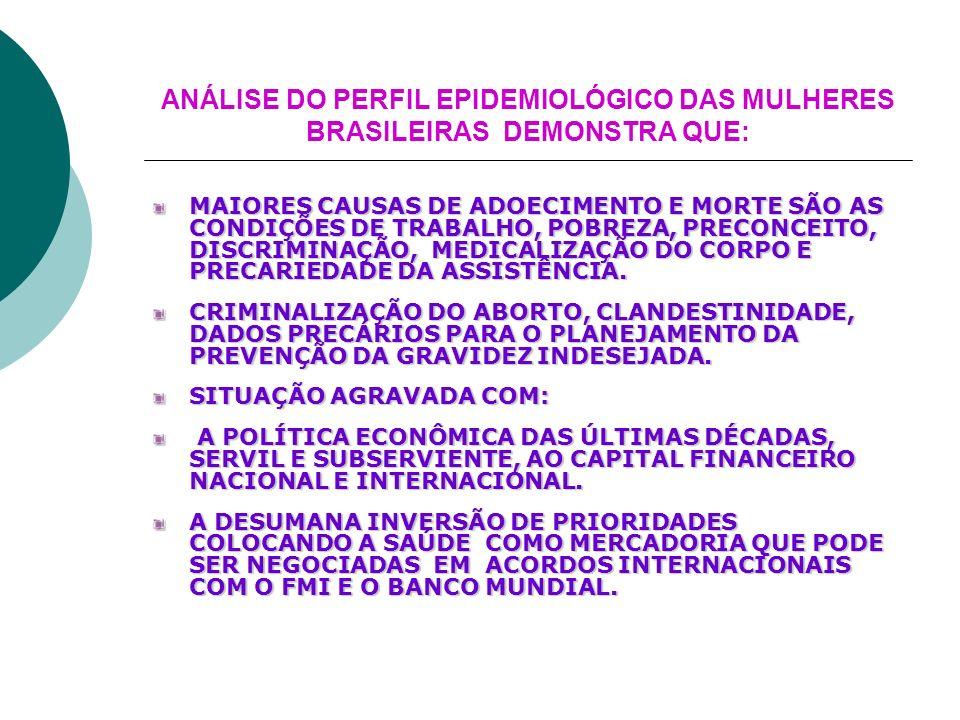 ANÁLISE DO PERFIL EPIDEMIOLÓGICO DAS MULHERES BRASILEIRAS DEMONSTRA QUE: