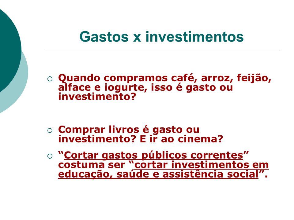Gastos x investimentos