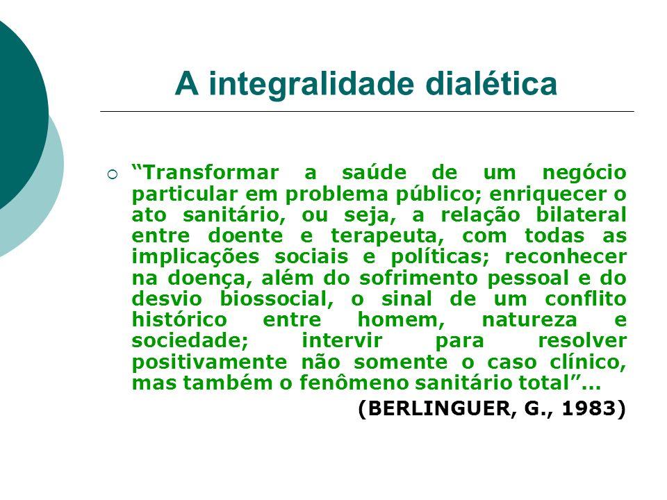 A integralidade dialética