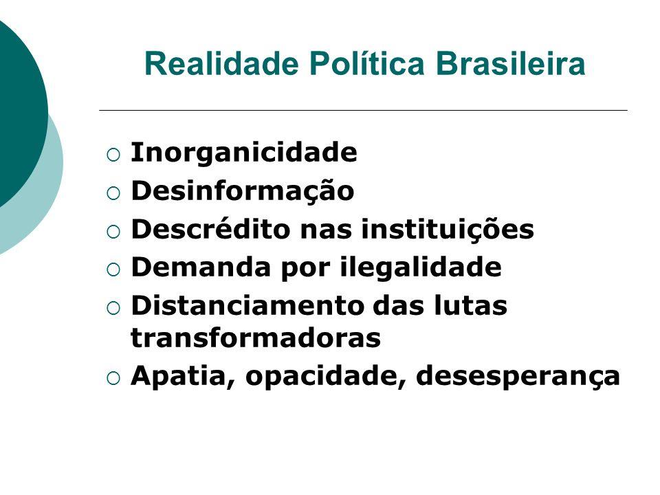 Realidade Política Brasileira