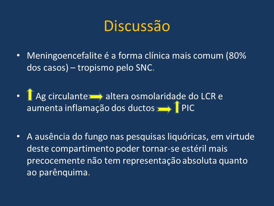 Discussão Meningoencefalite é a forma clínica mais comum (80% dos casos) – tropismo pelo SNC.