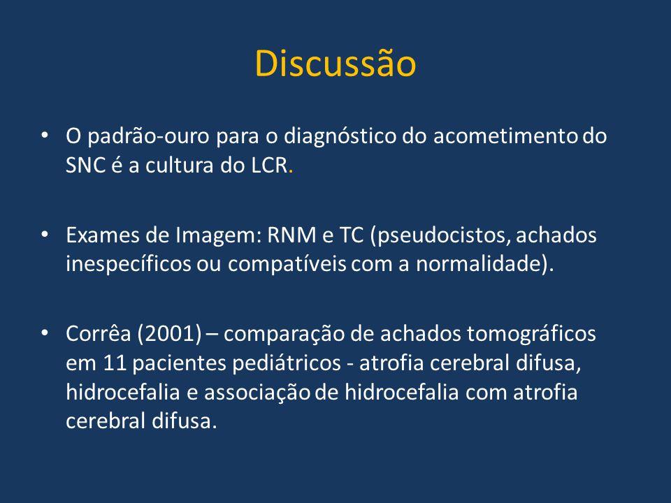 Discussão O padrão-ouro para o diagnóstico do acometimento do SNC é a cultura do LCR.