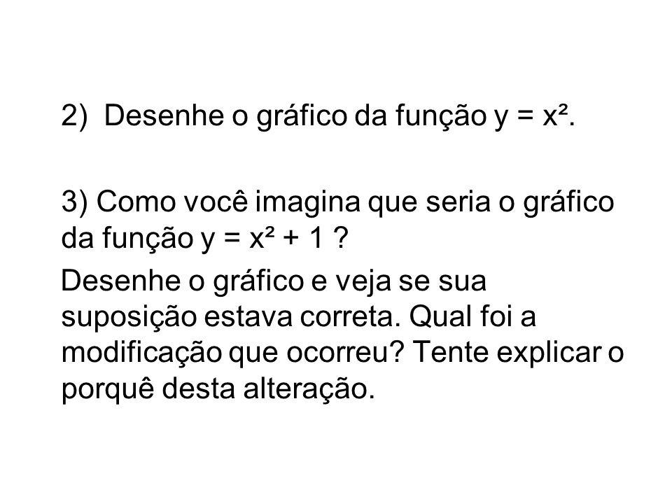 2) Desenhe o gráfico da função y = x².