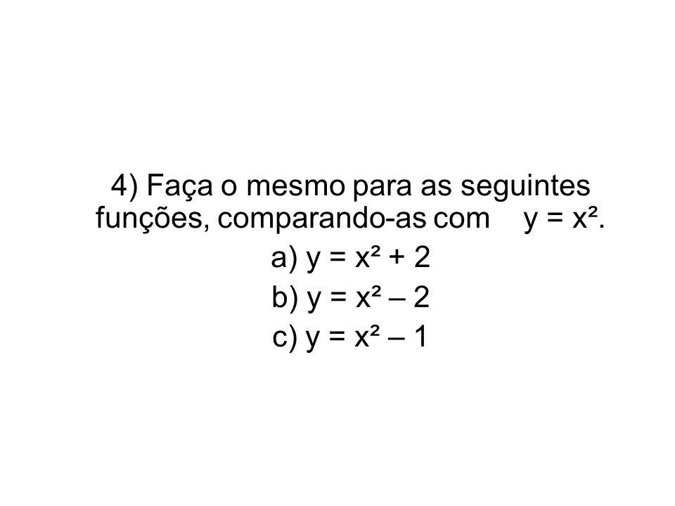 4) Faça o mesmo para as seguintes funções, comparando-as com y = x².