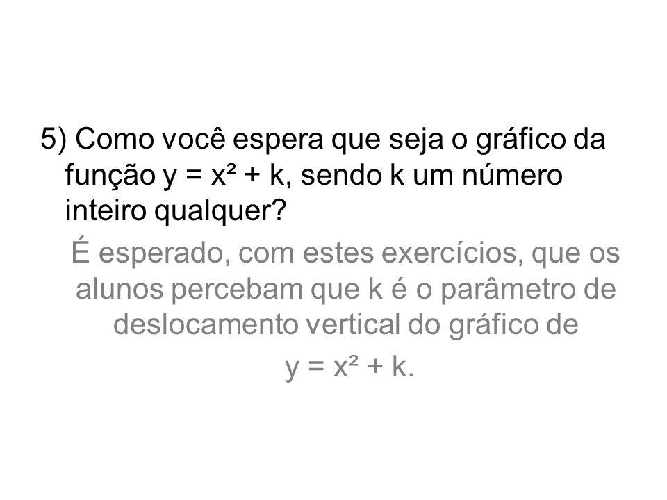5) Como você espera que seja o gráfico da função y = x² + k, sendo k um número inteiro qualquer