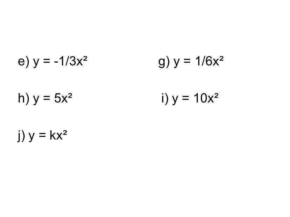 e) y = -1/3x² g) y = 1/6x² h) y = 5x² i) y = 10x².