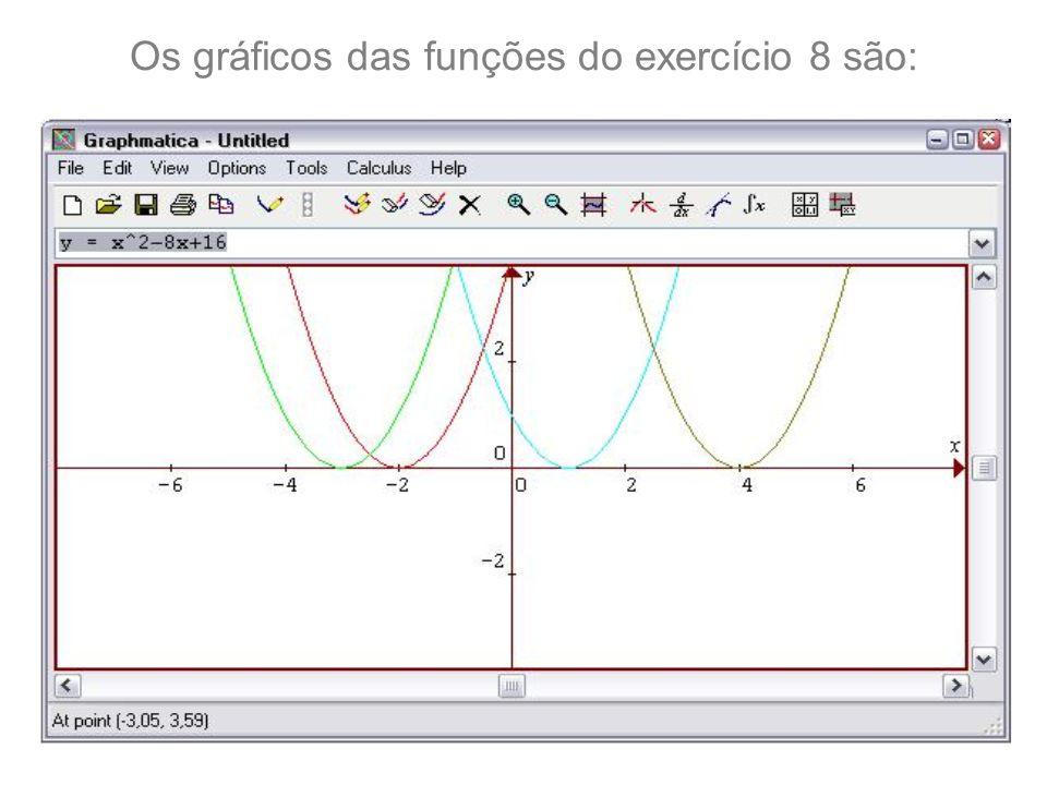 Os gráficos das funções do exercício 8 são:
