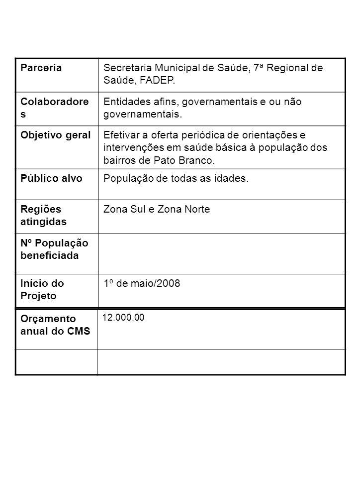 Secretaria Municipal de Saúde, 7ª Regional de Saúde, FADEP.