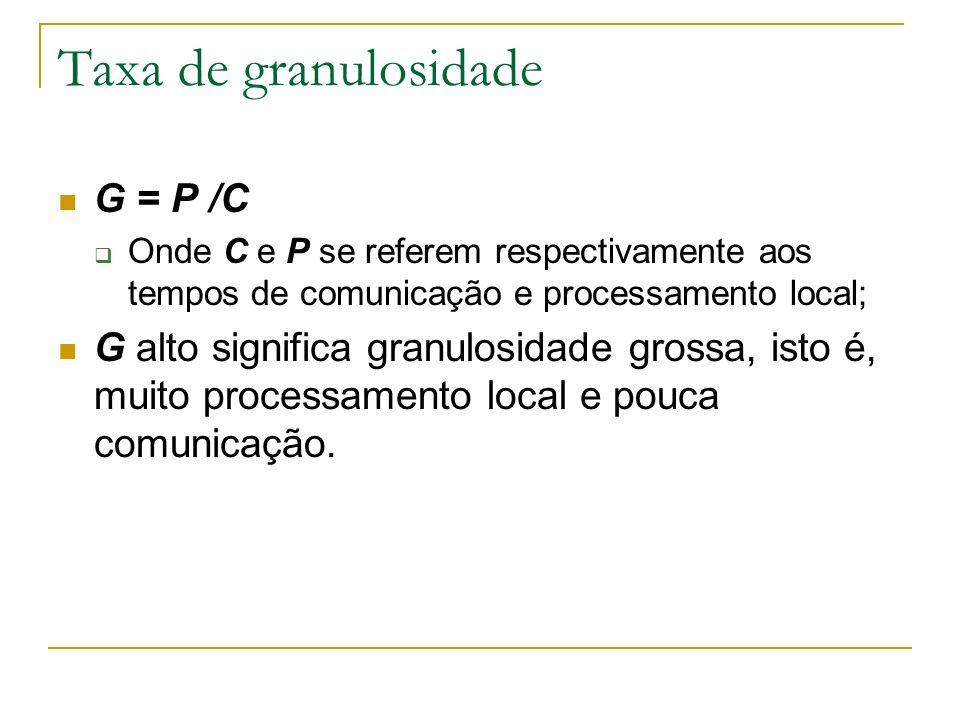 Taxa de granulosidade G = P /C