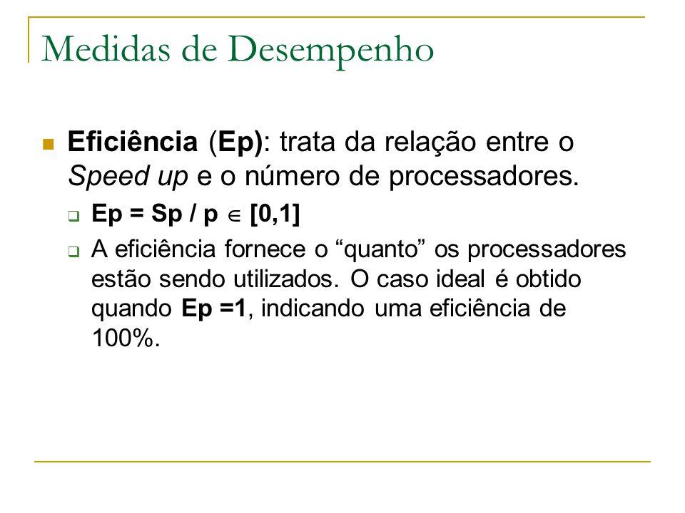 Medidas de Desempenho Eficiência (Ep): trata da relação entre o Speed up e o número de processadores.